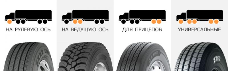 Грузовые шины в Казахстане доступны от «АлтронШина»